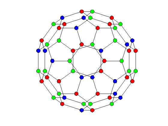 Graph coloring.