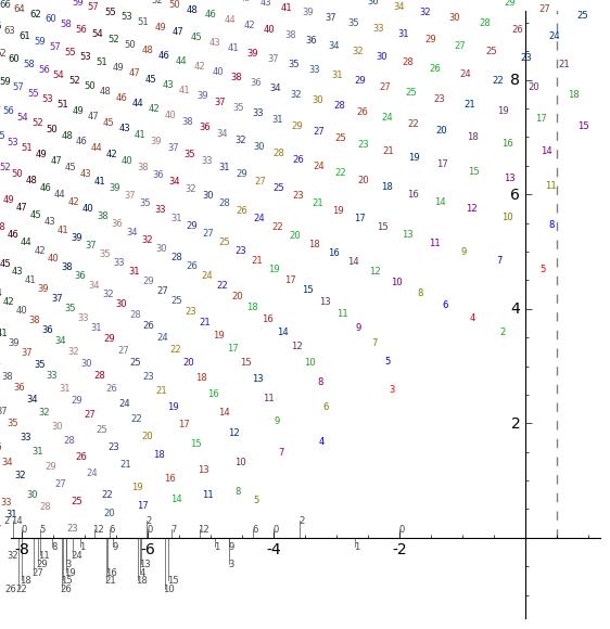 Zeros of the derivatives of the Riemann zeta function on the left half plane